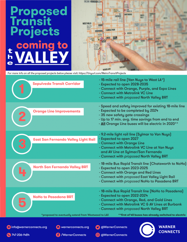 Valley Transit Projects